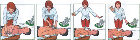 AED/CPR refresher course